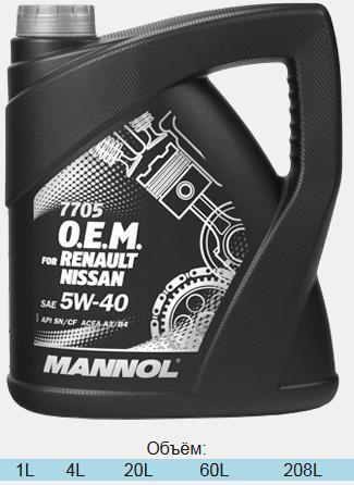 Масло моторное Manol RENAULT-NISSANSAE 5W-40