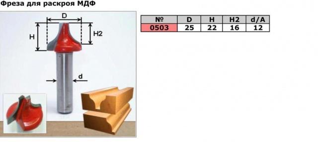Код товара: 0503.   Фреза для раскроя МДФ (фреза Спреттен)