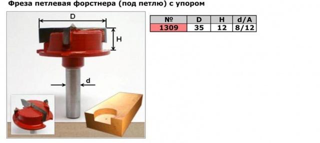 Код товара: 1309.Фреза петлевая форстнера с упором (торцевая фреза).