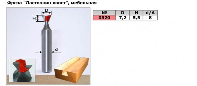 Код товара: 0520.    Фреза Ласточкин хвост,мебельная, для сборки мебели