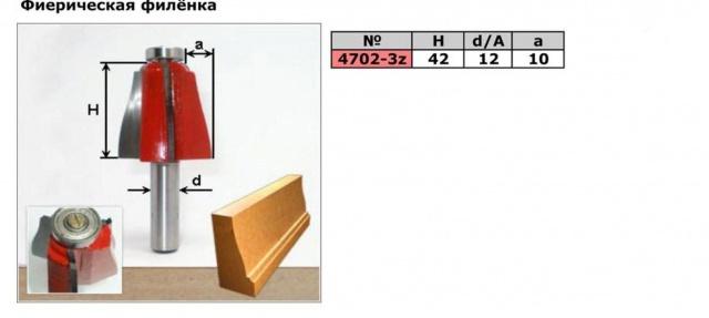 Код товара: 4702-3Z.    Фиерическая филёнка.