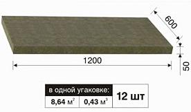 ширина базальтового утеплителя