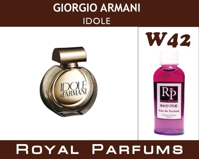 лучшая наливная парфюмерия в украине Royal Parfums